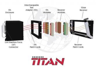 TITAN - Interconnexion de masse haute performance